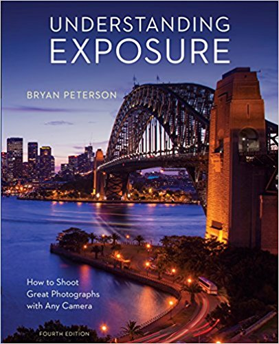Understanding Exposure & Your DSLR